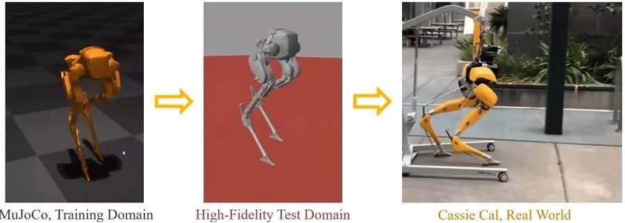 simulation apprentissage marche robot