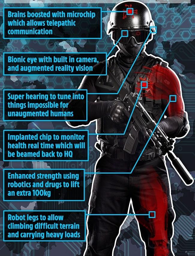 technologie soldat augmente
