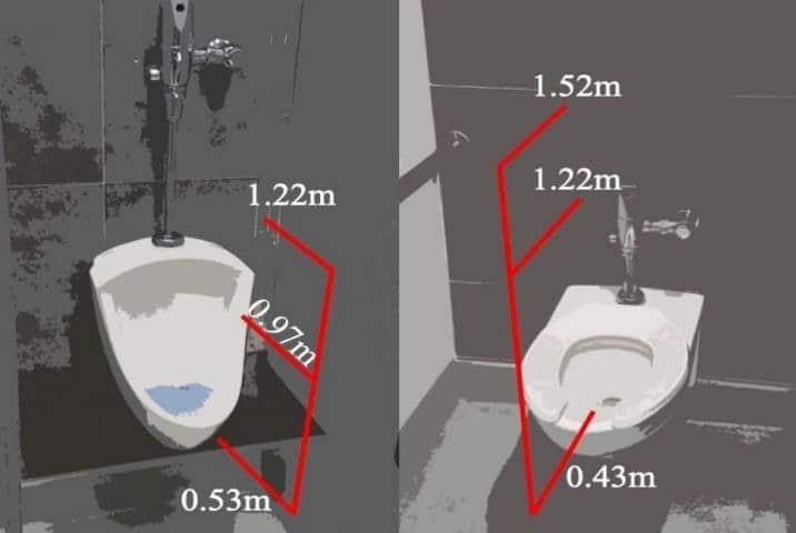 zone expulsion gouttelettes chasse eau toilettes