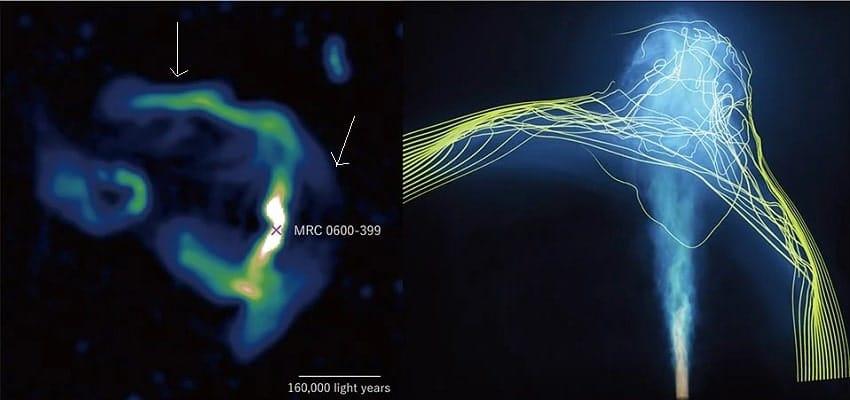 double faux jet astrophysique