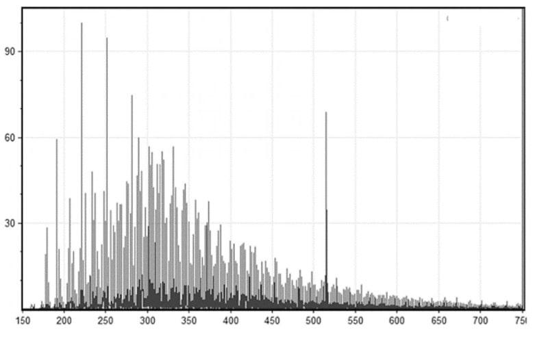 nouvelle technique spectrométrie de masse