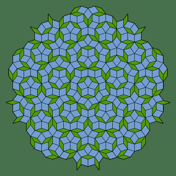 pavage penrose structure quasicristal