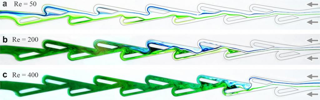 simulation flux vanne tesla