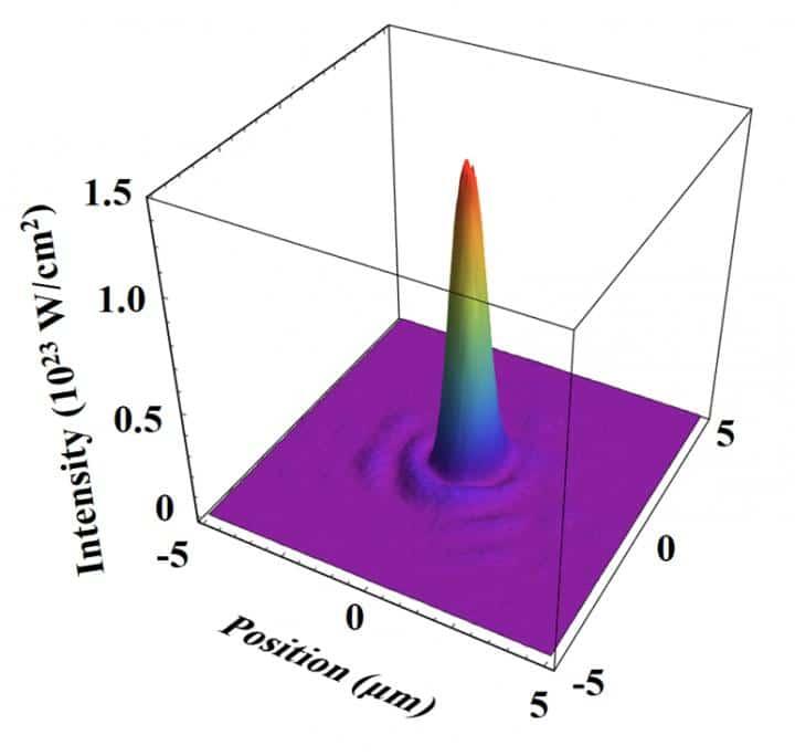 tache focale 3d mesuree intensite laser