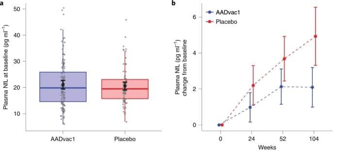 graphique plasma nfl vaccin