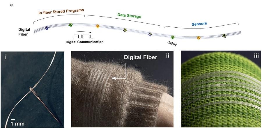 schema fibre numerique manche