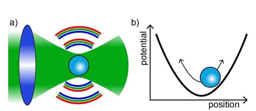 graphique bille verre energie