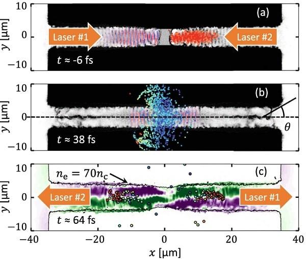 graphique protocole experimental laser