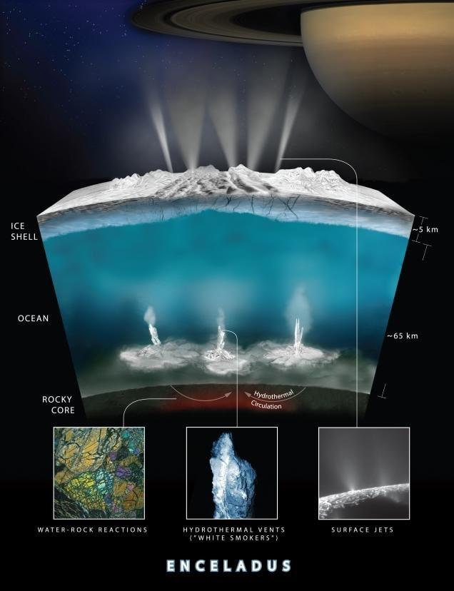 image interieur lune encelade
