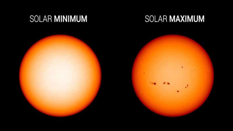 minimum maximum solaire