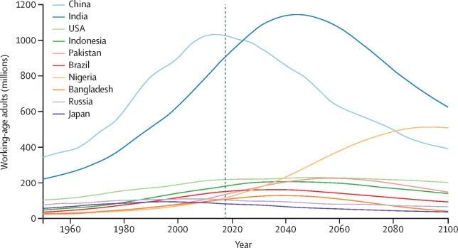 nombre adultes actifs pays