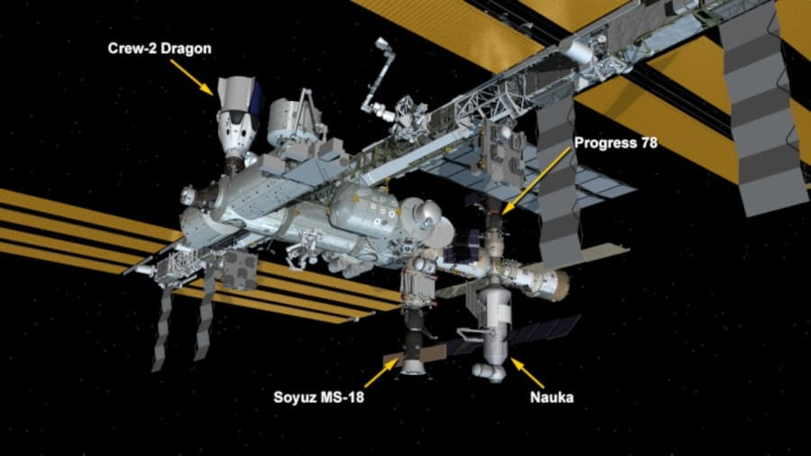schéma configuration ISS