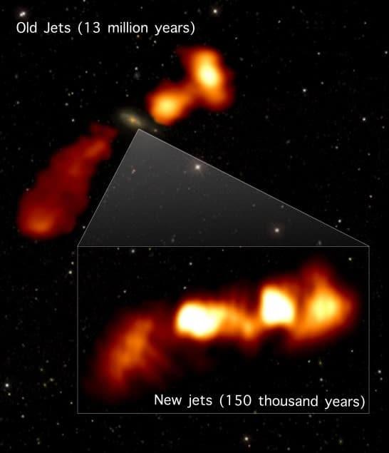 jets anciens jeunes galaxie