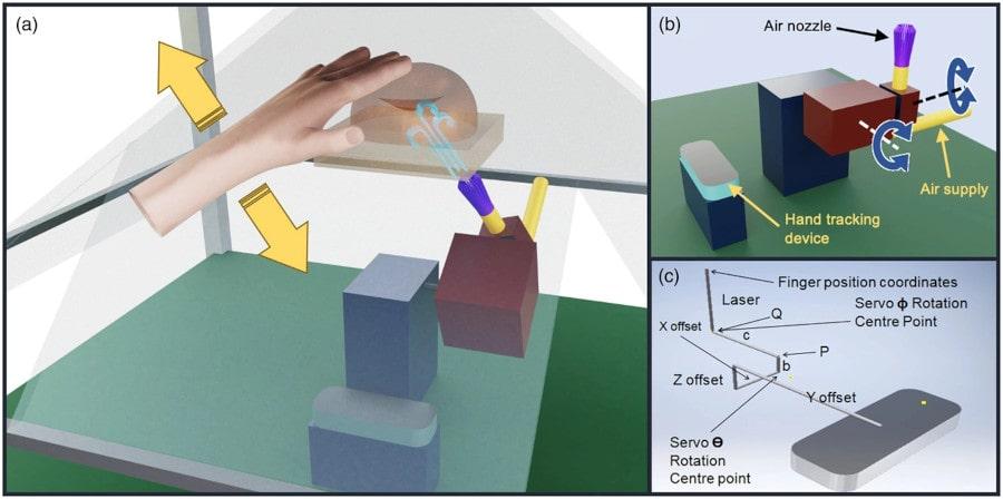 Dotaknite se ustvarjanja holograma