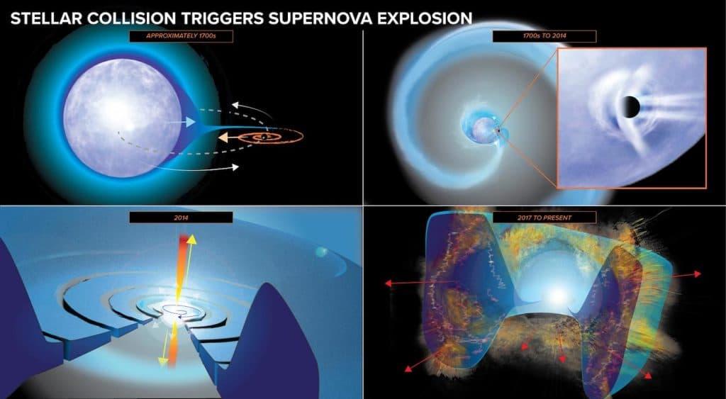 explosion supernova fusion etoile neutrons bill saxton sequence