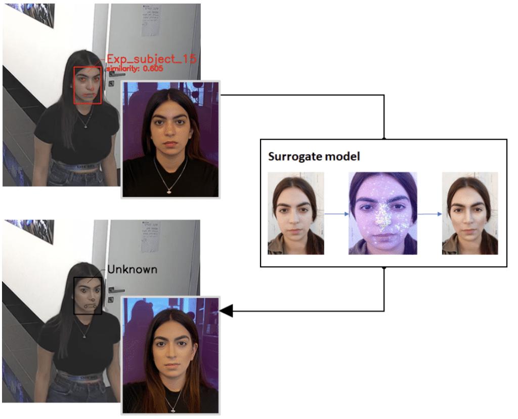 ia calcul maquillage duper reconnaissance faciale