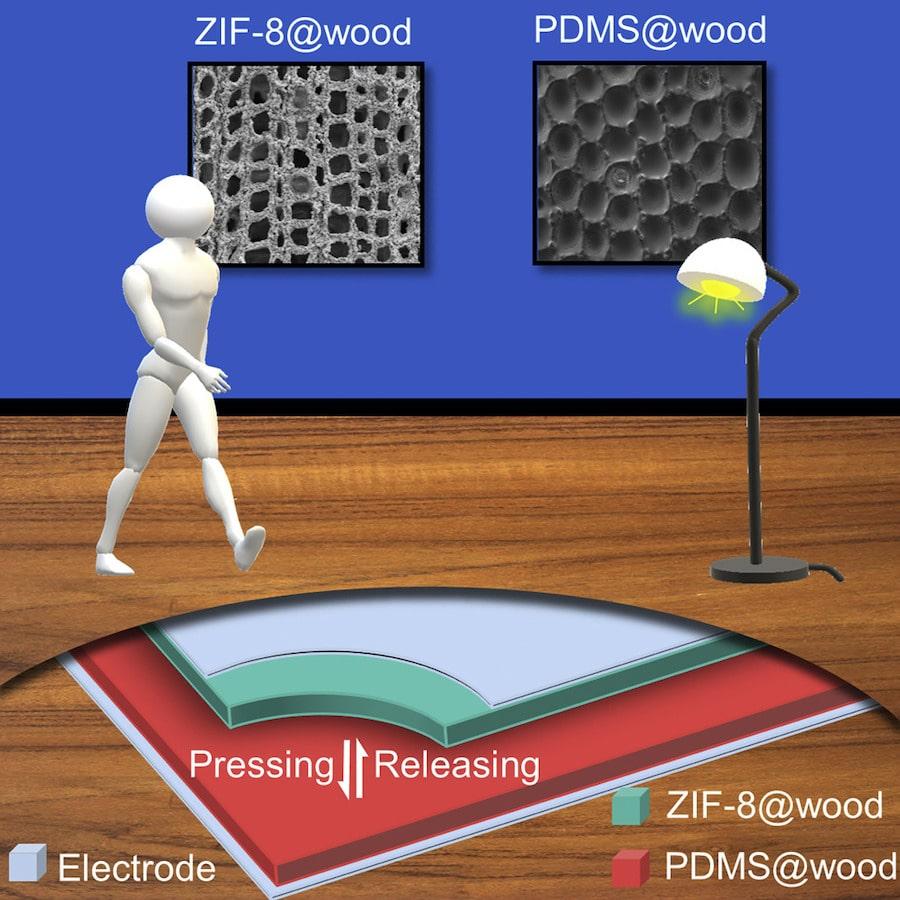 schema plancher bois generateur electrique zurich