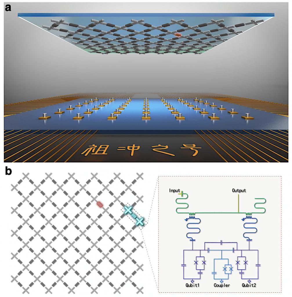 schema processeur quantique zuchongzhi 2-1