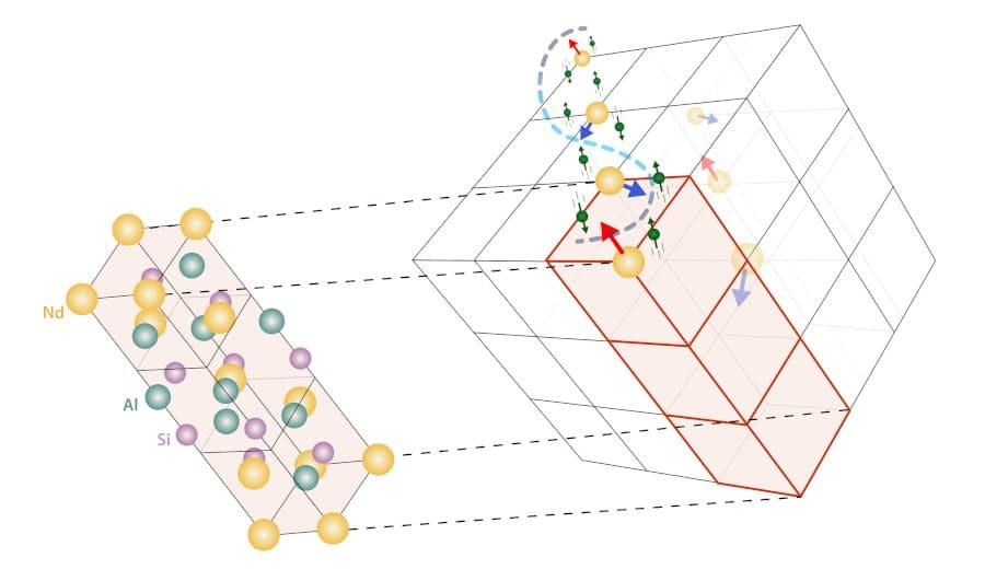 structure atomes cristal semi-métal